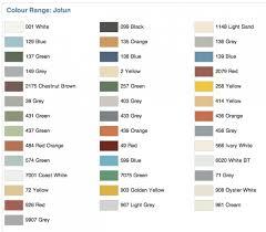 colours colours colours u2013 nourishing obscurity