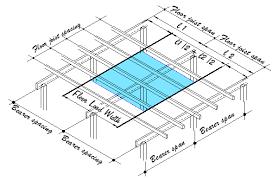 rafter spacing calculation of true length of roof members