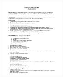 Cna Description For Resume Rn Job Description Rn Duties Er Nurse Job Description Resume