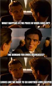 memes hollywood celebrities react on price fluctuation money matters