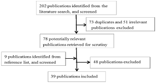 ijerph free full text a review of data quality assessment