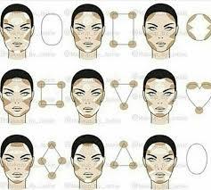Makeup Contour diy contour makeup