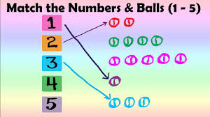 kids numbers u0026 shapes match numbers and balls 1 5 best kids