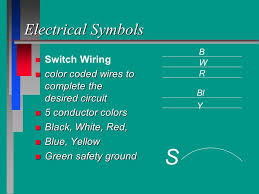 electricity lesson ii electrical symbols ee ppt video online