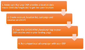 loclys location analysis how to setup loclys geo personalization