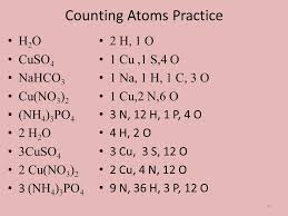 Counting Atoms Worksheet 1 Counting Atoms Lessons Tes Teach