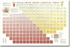 Periodic Table Of Mixology Sunday The Periodic Table Of Wine Vinum Vine