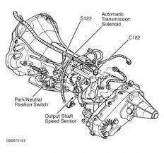 2005 dodge durango transmission problems 1999 dodge durango location of part transmission problem 1999