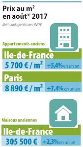 chambre des notaires d ile de immobilier francilien quelles perspectives d évolution pour le fin