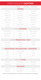 most popular hashtags in the event management industry