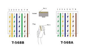 rj11 socket wiring diagram australia with basic pics diagrams