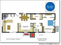 sustainable house design floor plans sustainable house plans council house 2 sustainable design