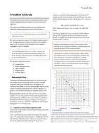 capstone situation analysis economic growth margin finance