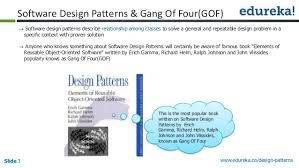 of four design patterns design patterns the ultimate blueprint for software