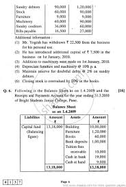 maharashtra board hsc book keeping and accountancy paper 2017