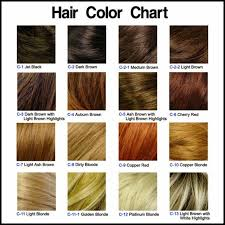 Golden Color Shades 5 Pretty Hair Color Shades For Women 2014 Hairstyles U0026 Hair