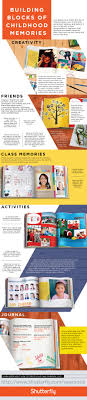 how to create a yearbook how to make a yearbook photo book shutterfly