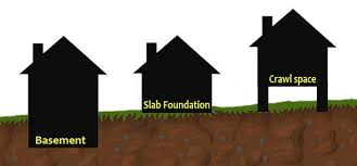 slab crawlspace or basement do you what type of foundation