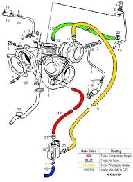 2004 volvo s80 headlight diagram wiring schematic wiring diagram