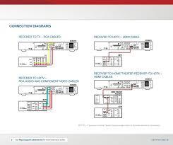diagrams 564421 hdmi cable wiring diagram u2013 wiring diagram for