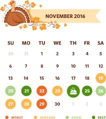 rewardexpert s thanksgiving 2016 air travel forecast