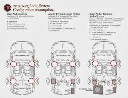 fiat radio wiring diagram fiat wiring diagrams instruction