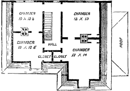 Second Empire Floor Plans The Project Gutenberg Ebook Of Scientific American Supplement May