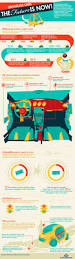 car financing application jim pattison 26 best car safety and car buying infographic images on pinterest