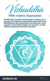 sacral chakra location vishuddha chakra symbol on blue watercolor stock vector 552159448