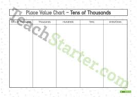 55 amazing alternatives to place value worksheets teach starter blog