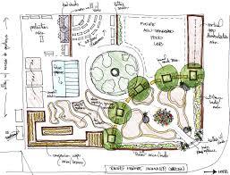 The Urban Garden Downtown Tempe Urban Garden Greenzona