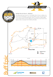 Cu Boulder Campus Map Pro Cycling Challenge Warms Up The Route For Buff Bicycle Classic