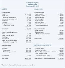 Small Business Balance Sheet Template Sle Balance Sheet Accountingcoach
