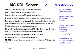 hsq databases u0026 sql 2 ms sql server overview and franchise