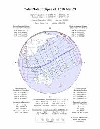 Ksp Map Nasa Google Maps And Solar Eclipse Paths 2001 2020