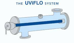 uv light water treatment uv disinfection water treatment water treatment waste water