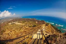 Hawaii Photographers Aloha Hawaii A Guide To Oahu U0027s Best Photography Locations