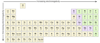 Ta Periodic Table Position Of Ba In Periodic Table Aviongoldcorp