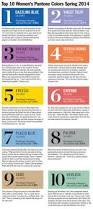 Spring Colors Best 25 Pantone Online Ideas On Pinterest Pantone Chart Paint