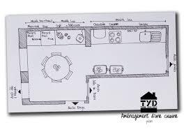 hauteur d une cuisine hauteur standard meuble cuisine beautiful hauteur standard plan