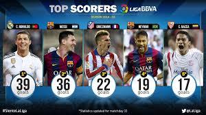 la liga table 2016 17 top scorer cristiano and messi top scorers in the liga bbva news liga de
