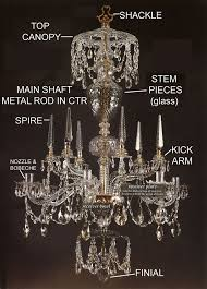 Vintage Crystal Chandelier Parts 93 Best Lamp Styles Images On Pinterest Glass Lamps Lamp Shades