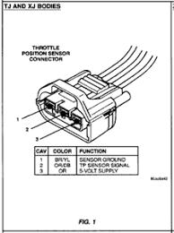 throttle position sensor jeep grand throttle position sersor voltage high code po123 fixya