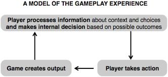 ijgi free full text rethinking engagement innovations in how