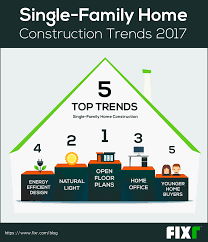 single family home construction trends 2017