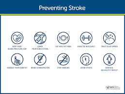 cerebrovascular accident stroke nursing care and management a