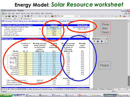 renewable energy projects and ghg emission estimation ppt download