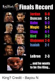 Kobe Lebron Jordan Meme - finals record jordan 6 0 duncan 5 1 kobe 5 2 magic 5 4 shaq 41