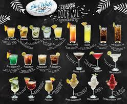 bluewater cafe u0026 beach house menu zomato indonesia