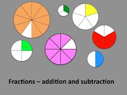 maths ks2 ks3 and gcse addition and subtraction of fractions